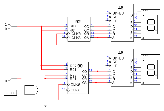 Digital Clock Circuit Using 7490 http://vbvyas.wordpress.com/2010/02/04/digital-clock/